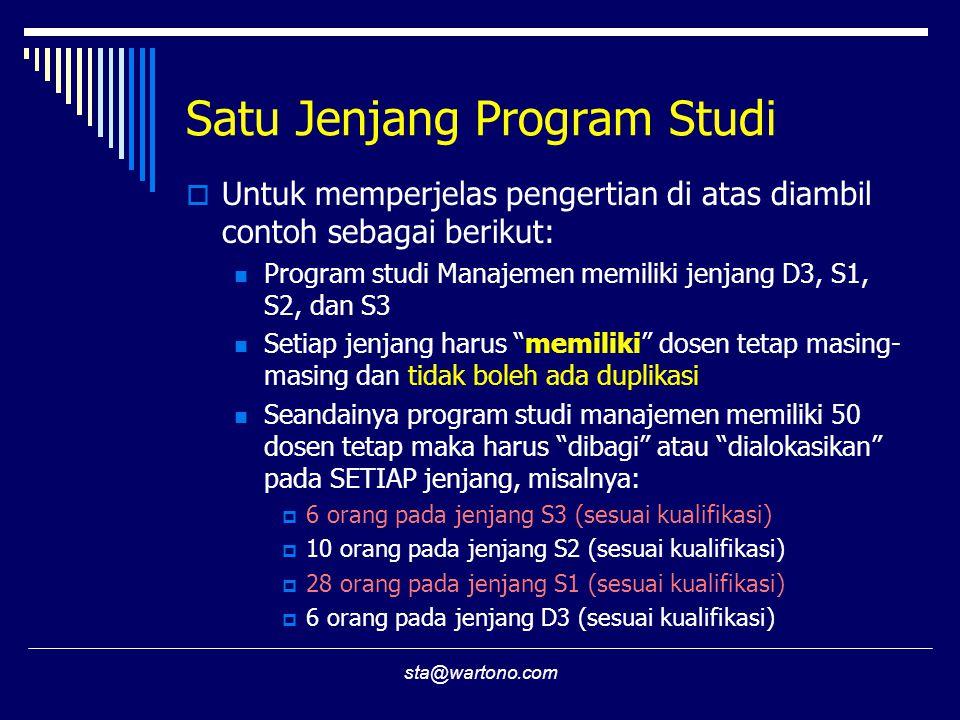 Satu Jenjang Program Studi