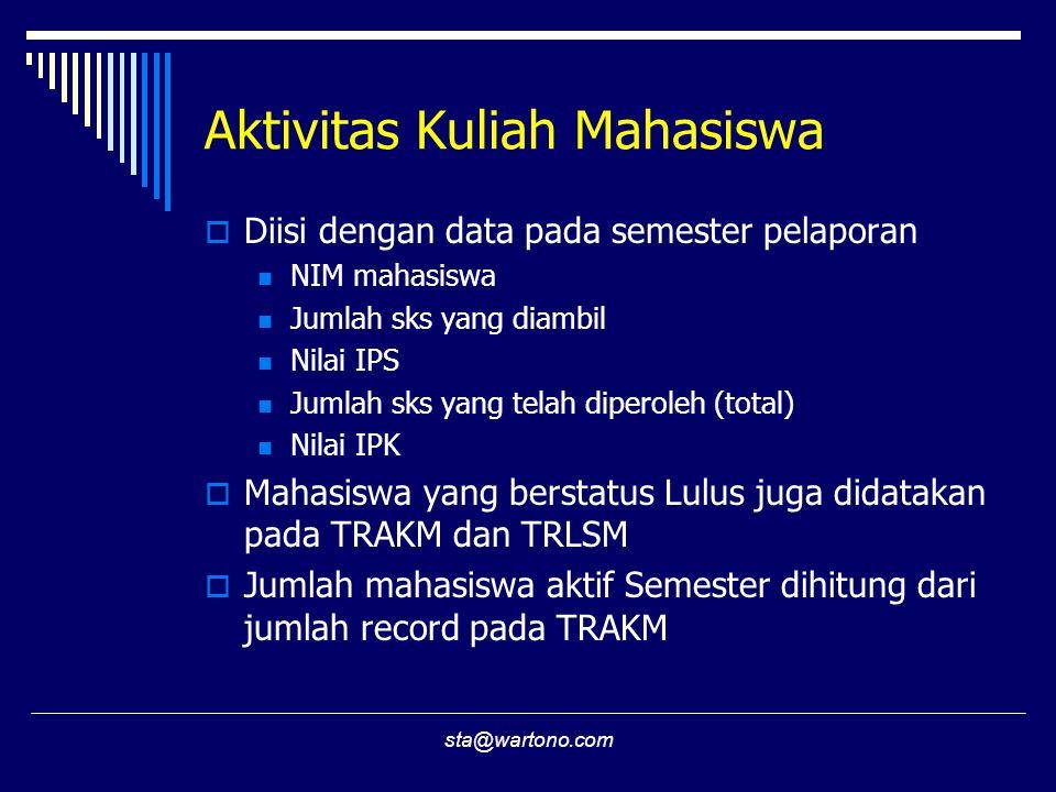 Aktivitas Kuliah Mahasiswa