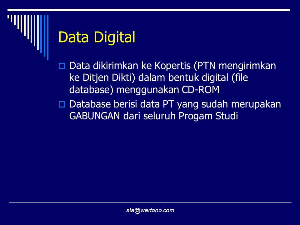 Data Digital Data dikirimkan ke Kopertis (PTN mengirimkan ke Ditjen Dikti) dalam bentuk digital (file database) menggunakan CD-ROM.