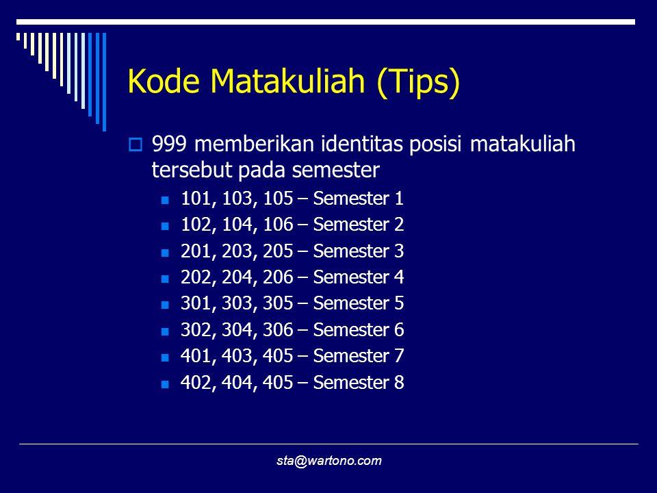 Kode Matakuliah (Tips)