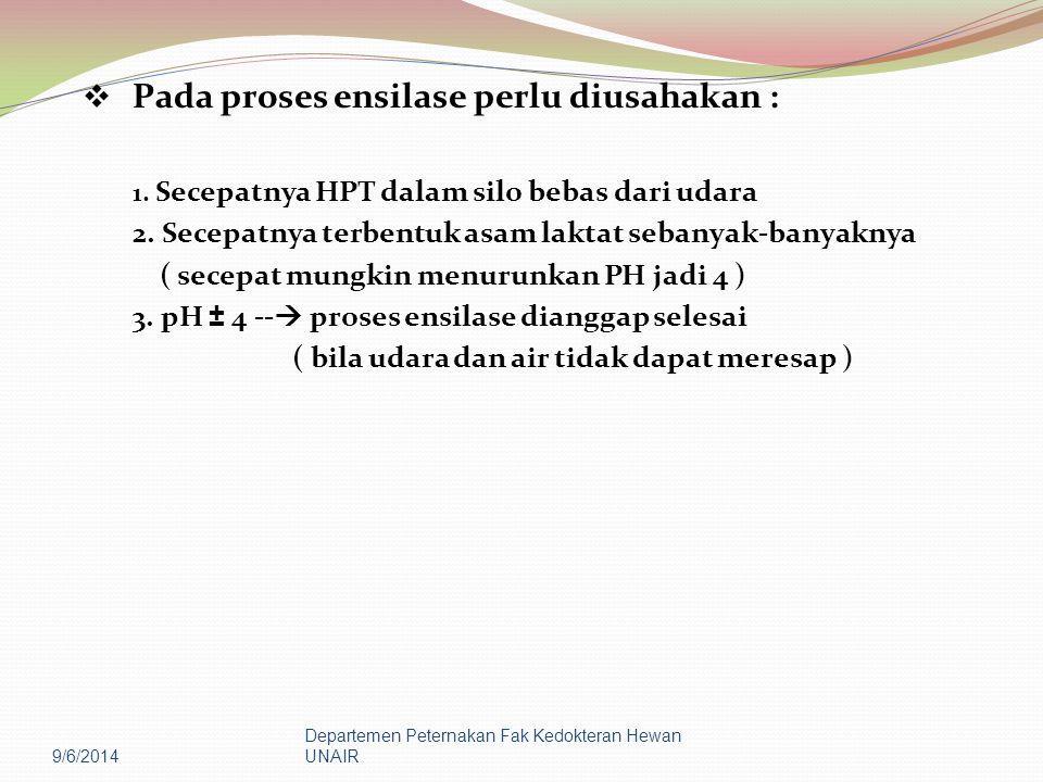 Departemen Peternakan-Fak. Kedokteran Hewan UNAIR