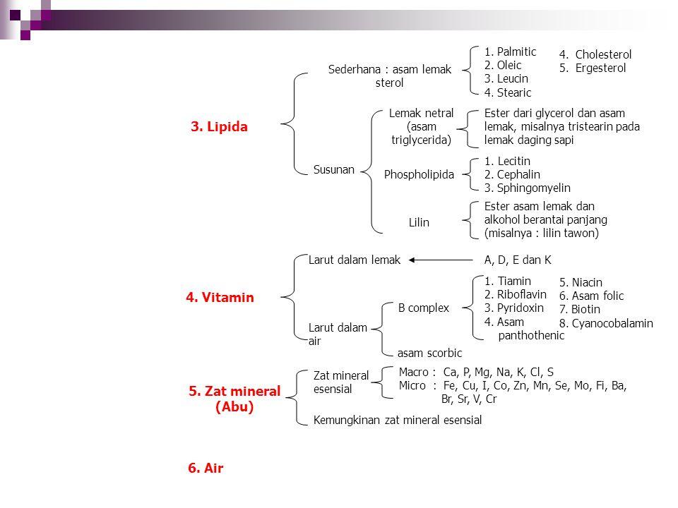 3. Lipida 4. Vitamin 5. Zat mineral (Abu) 6. Air
