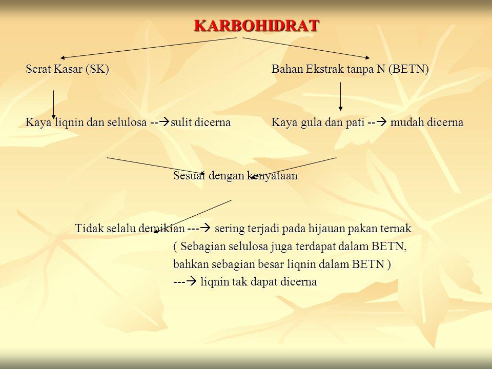 KARBOHIDRAT Serat Kasar (SK) Bahan Ekstrak tanpa N (BETN)