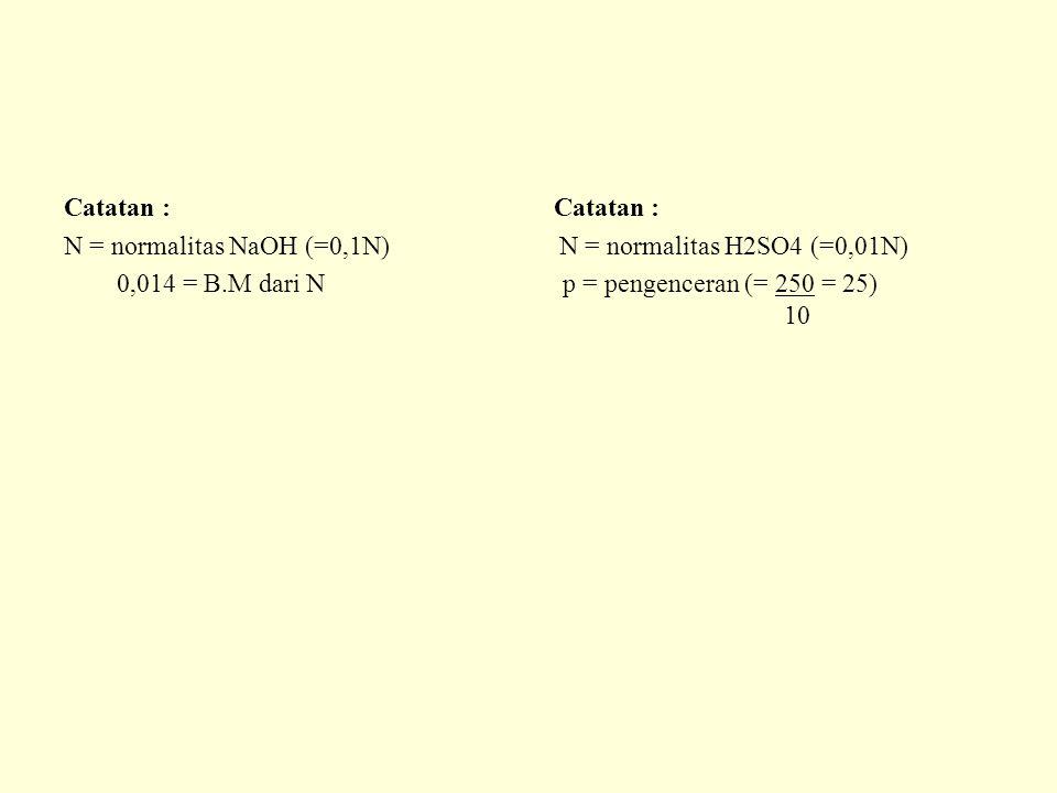 Catatan : Catatan : N = normalitas NaOH (=0,1N) N = normalitas H2SO4 (=0,01N)