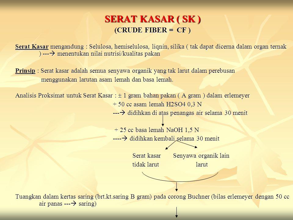 SERAT KASAR ( SK ) (CRUDE FIBER = CF )