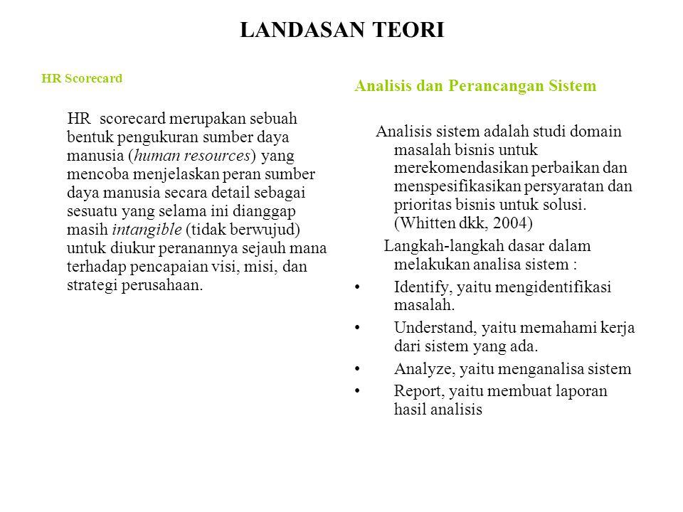 LANDASAN TEORI HR Scorecard.