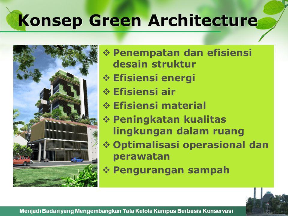 Konsep Green Architecture