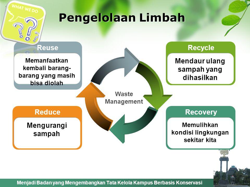 Pengelolaan Limbah Reuse Recycle Mendaur ulang sampah yang dihasilkan