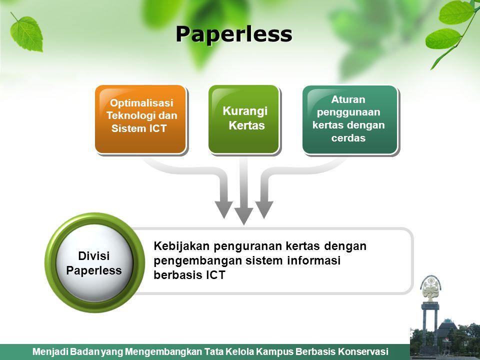 Aturan penggunaan kertas dengan cerdas