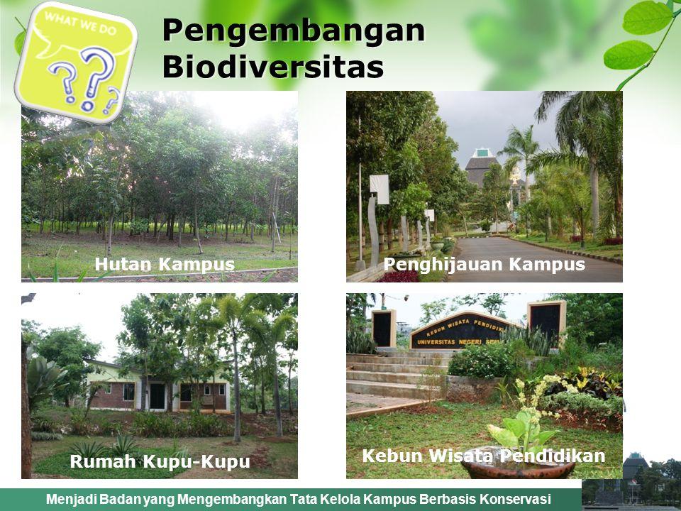 Pengembangan Biodiversitas