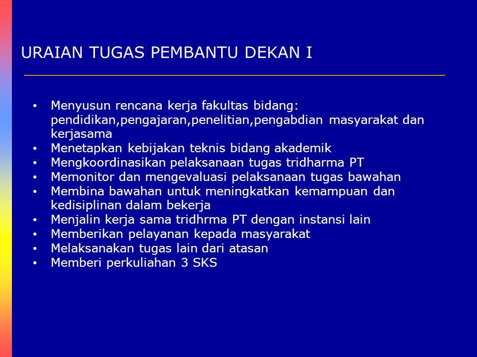 URAIAN TUGAS PEMBANTU DEKAN II