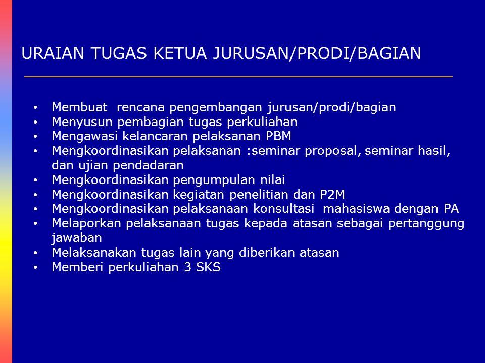 URAIAN TUGAS SEKRETARIS JURUSAN/PRODI/BAGIAN