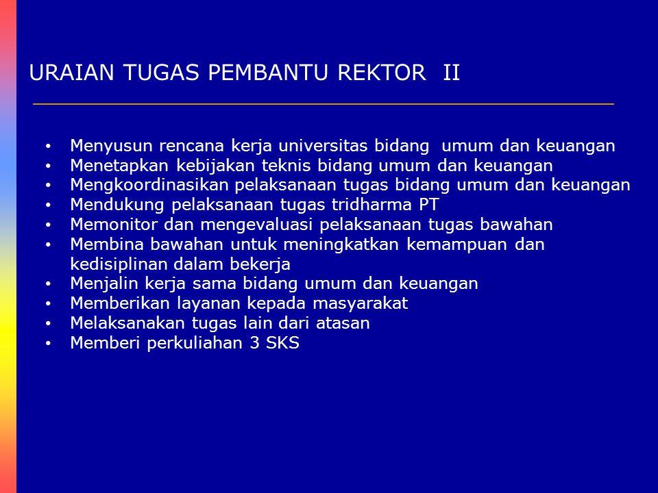 URAIAN TUGAS PEMBANTU REKTOR III