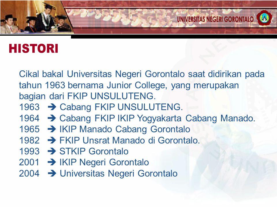 HISTORI Cikal bakal Universitas Negeri Gorontalo saat didirikan pada tahun 1963 bernama Junior College, yang merupakan bagian dari FKIP UNSULUTENG.