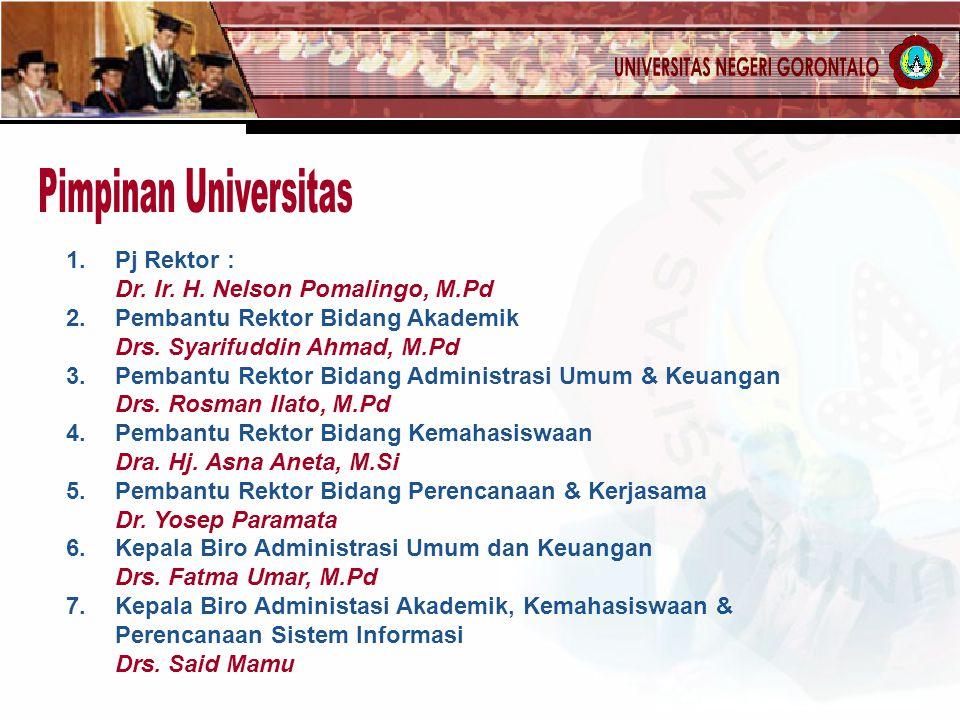 Pimpinan Universitas 1. Pj Rektor : Dr. Ir. H. Nelson Pomalingo, M.Pd