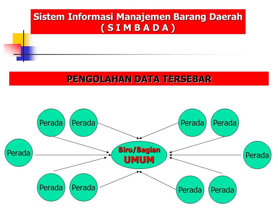 Sistem Informasi Manajemen Barang Daerah PENGOLAHAN DATA TERSEBAR