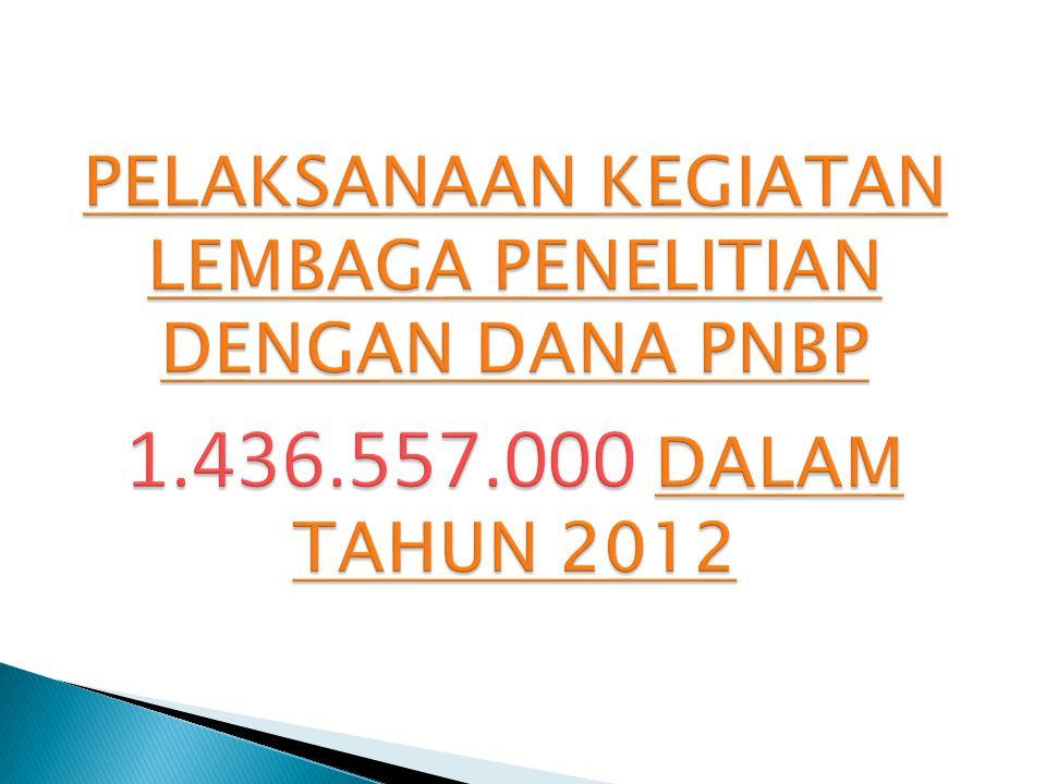 PELAKSANAAN KEGIATAN LEMBAGA PENELITIAN DENGAN DANA PNBP 1. 436. 557