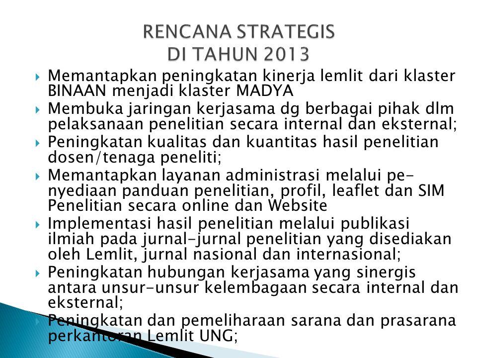 RENCANA STRATEGIS DI TAHUN 2013