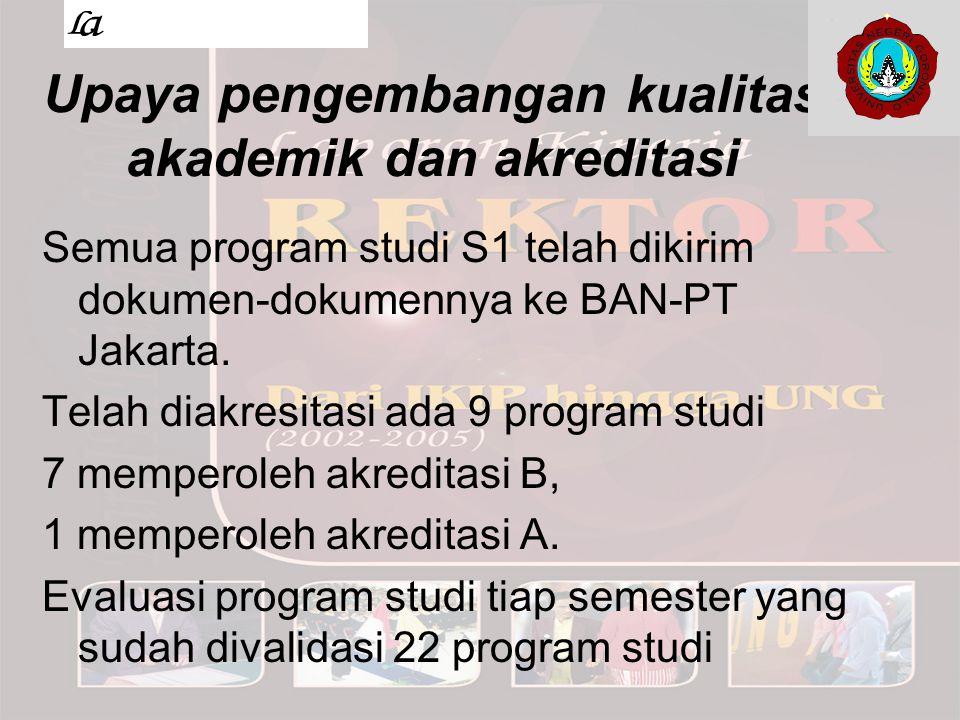 Upaya pengembangan kualitas akademik dan akreditasi
