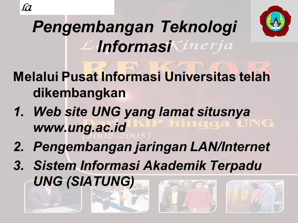 Pengembangan Teknologi Informasi