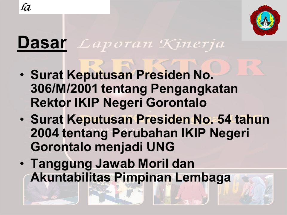 Dasar Surat Keputusan Presiden No. 306/M/2001 tentang Pengangkatan Rektor IKIP Negeri Gorontalo.