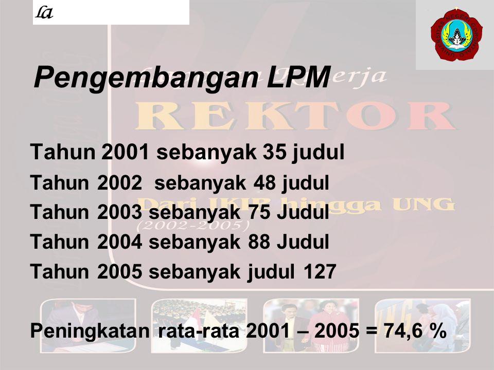Pengembangan LPM Tahun 2001 sebanyak 35 judul