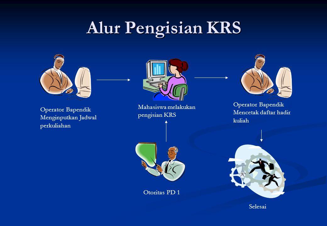 Alur Pengisian KRS Operator Bapendik Mahasiswa melakukan pengisian KRS
