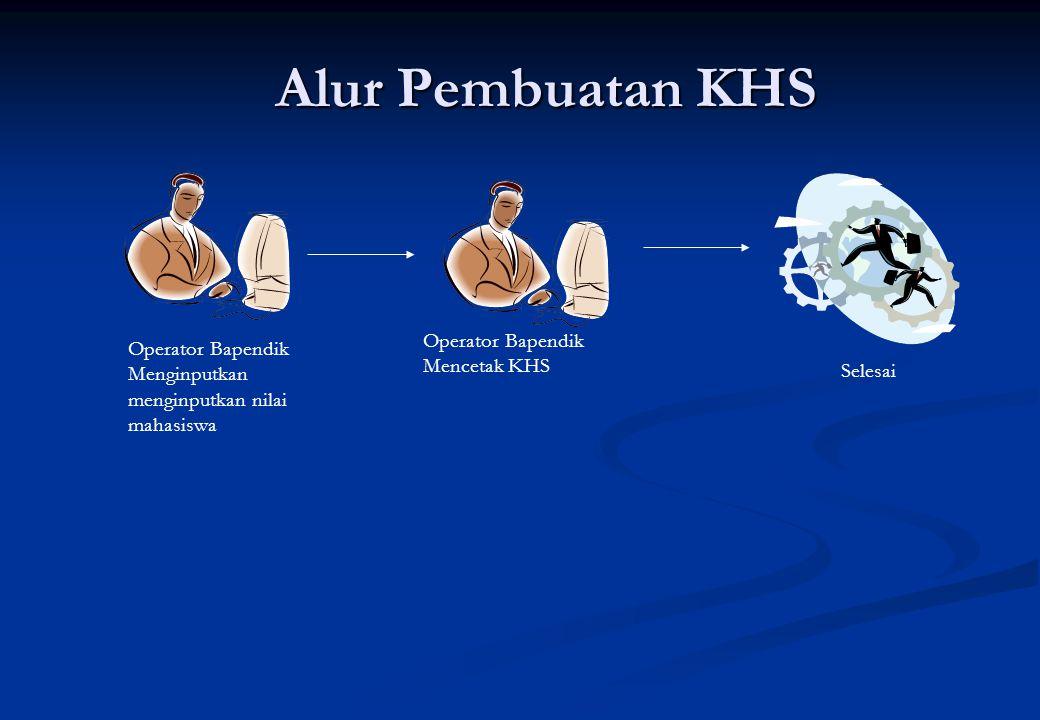 Alur Pembuatan KHS Operator Bapendik Operator Bapendik Mencetak KHS