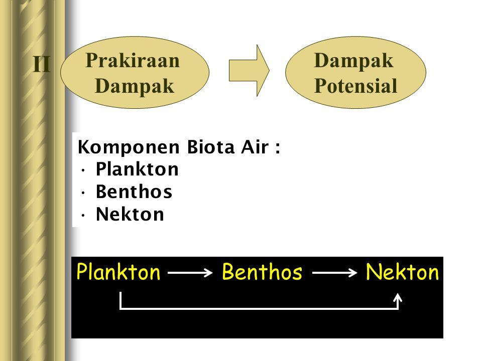 II Prakiraan Dampak Dampak Potensial Plankton Benthos Nekton
