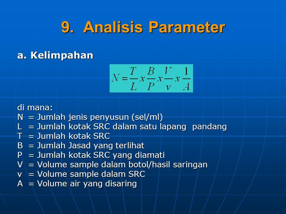 9. Analisis Parameter a. Kelimpahan di mana: