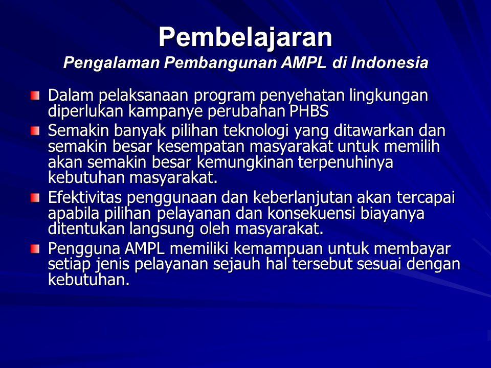 Pembelajaran Pengalaman Pembangunan AMPL di Indonesia
