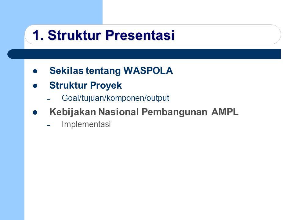 1. Struktur Presentasi Sekilas tentang WASPOLA Struktur Proyek