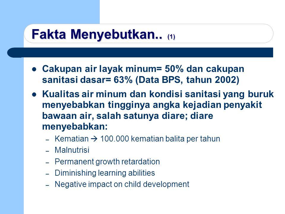 Fakta Menyebutkan.. (1) Cakupan air layak minum= 50% dan cakupan sanitasi dasar= 63% (Data BPS, tahun 2002)