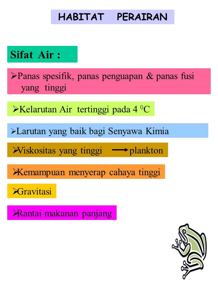 Sifat Air : HABITAT PERAIRAN