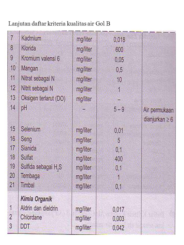 Lanjutan daftar kriteria kualitas air Gol B
