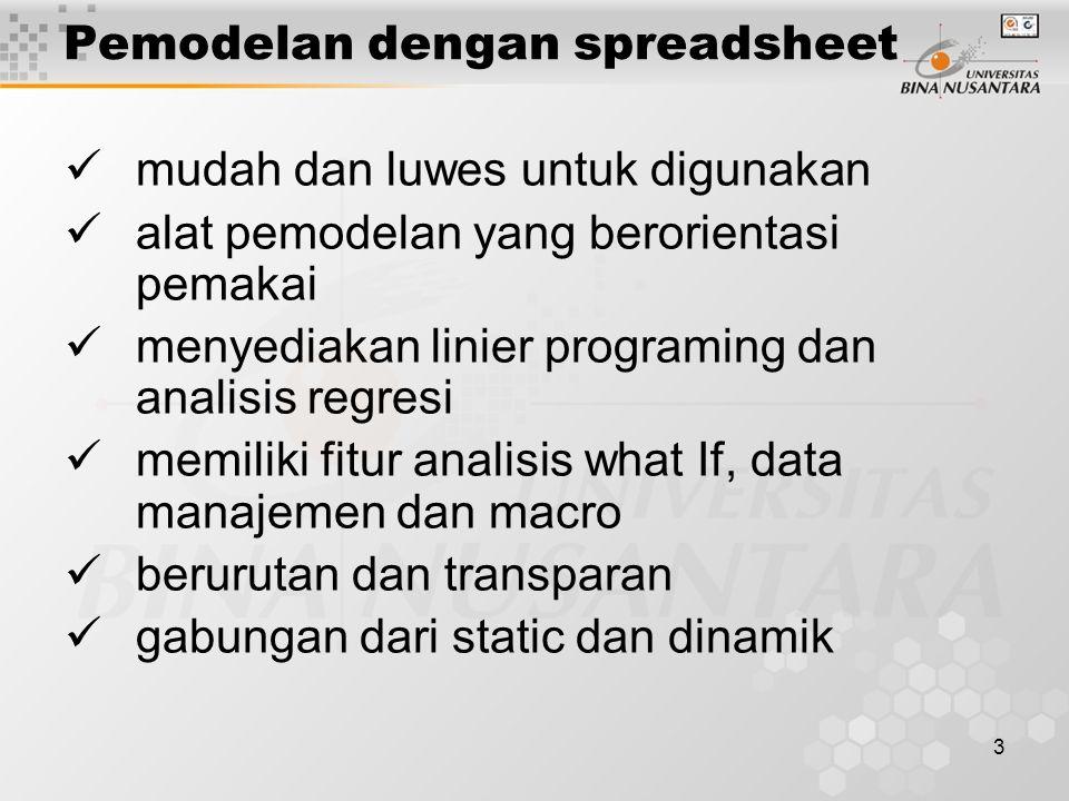 Pemodelan dengan spreadsheet