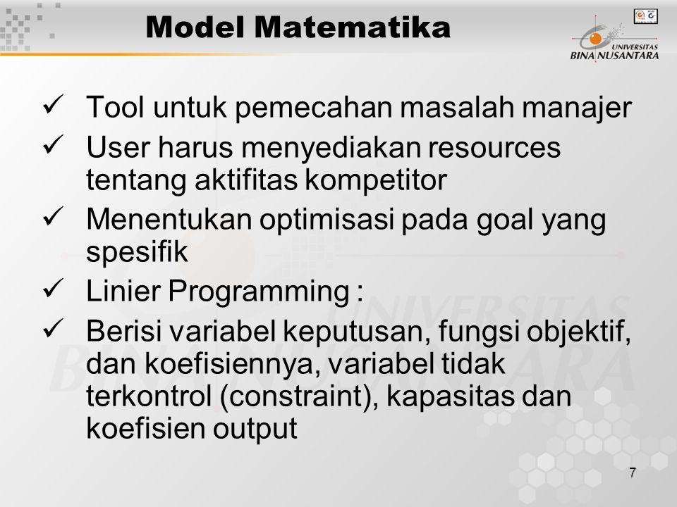 Model Matematika Tool untuk pemecahan masalah manajer. User harus menyediakan resources tentang aktifitas kompetitor.