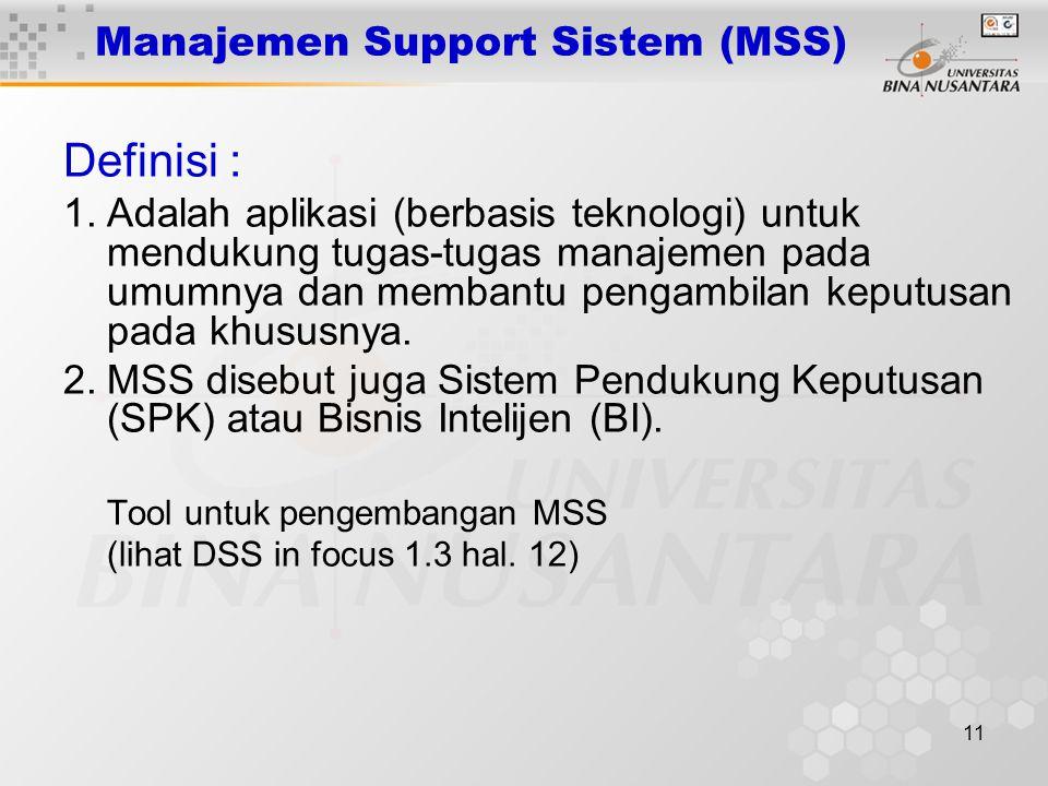 Manajemen Support Sistem (MSS)
