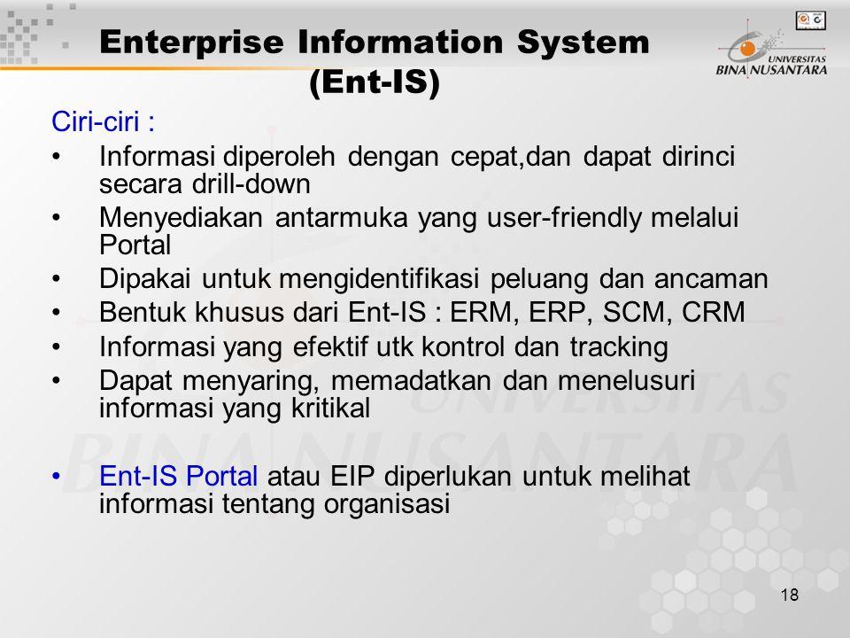 Enterprise Information System (Ent-IS)