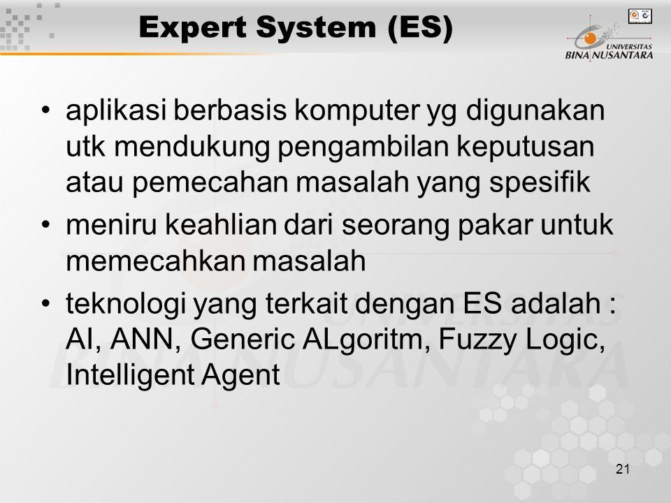 Expert System (ES) aplikasi berbasis komputer yg digunakan utk mendukung pengambilan keputusan atau pemecahan masalah yang spesifik.