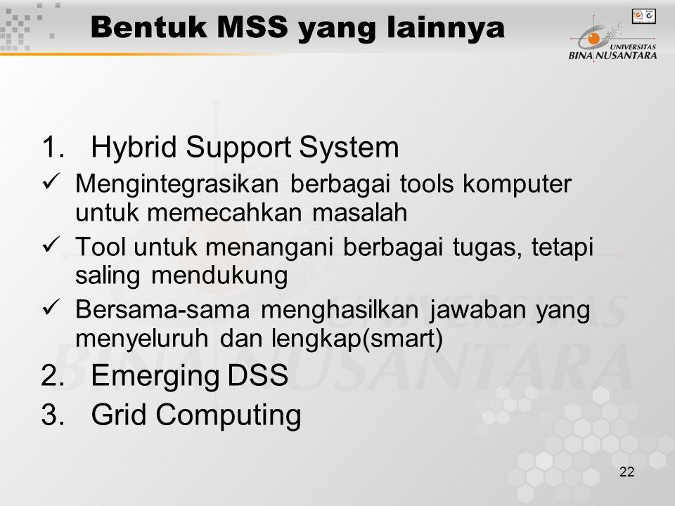 Bentuk MSS yang lainnya