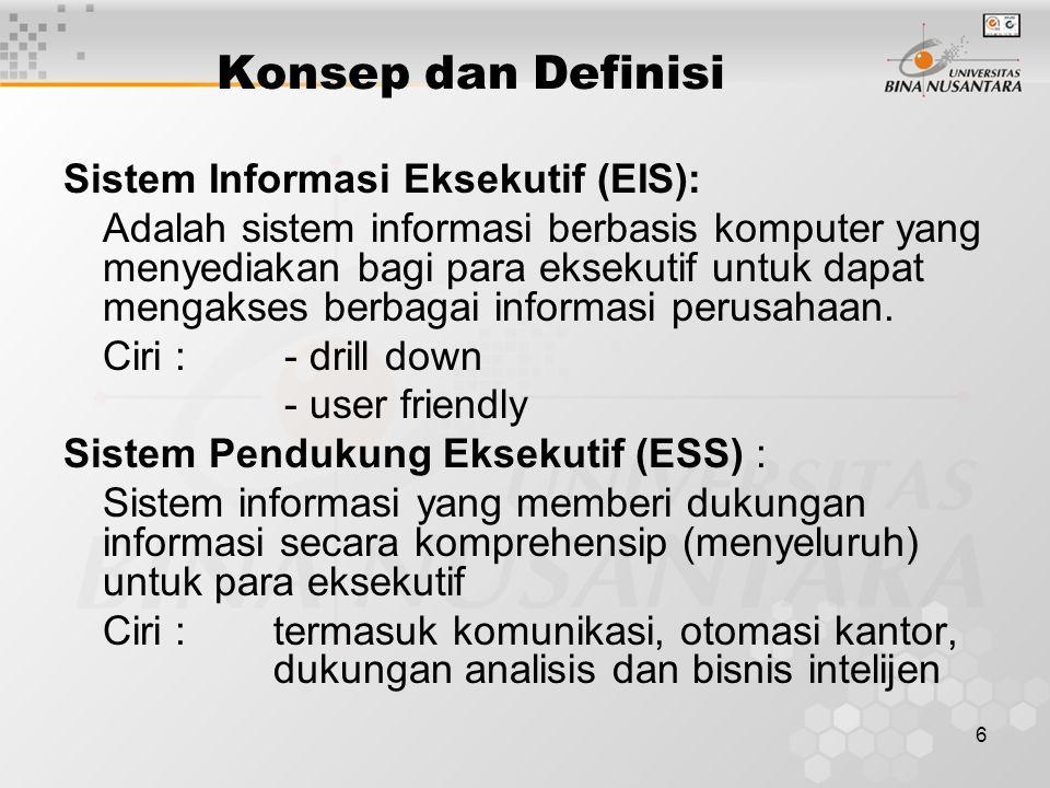 Konsep dan Definisi Sistem Informasi Eksekutif (EIS):