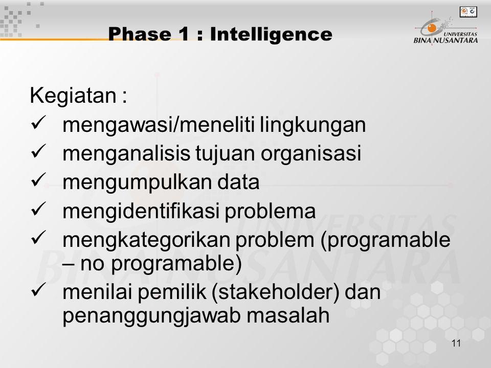 mengawasi/meneliti lingkungan menganalisis tujuan organisasi