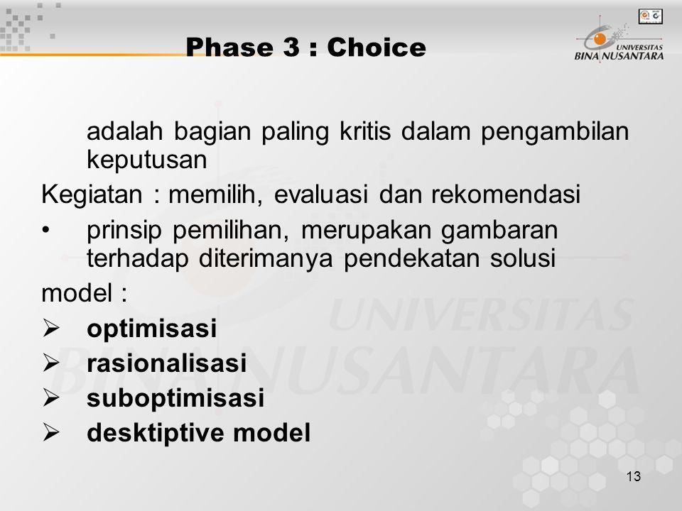 Phase 3 : Choice adalah bagian paling kritis dalam pengambilan keputusan. Kegiatan : memilih, evaluasi dan rekomendasi.