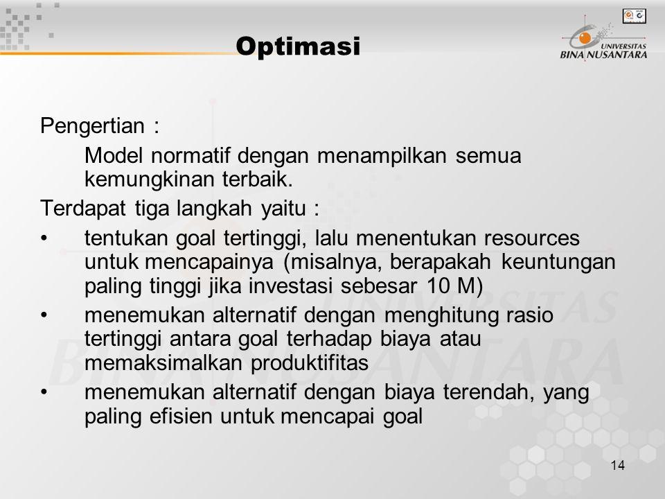 Optimasi Pengertian : Model normatif dengan menampilkan semua kemungkinan terbaik. Terdapat tiga langkah yaitu :