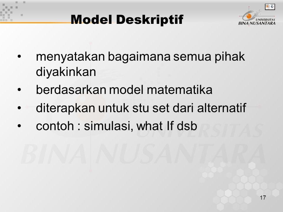 Model Deskriptif menyatakan bagaimana semua pihak diyakinkan. berdasarkan model matematika. diterapkan untuk stu set dari alternatif.