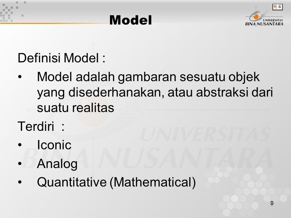 Model Definisi Model : Model adalah gambaran sesuatu objek yang disederhanakan, atau abstraksi dari suatu realitas.