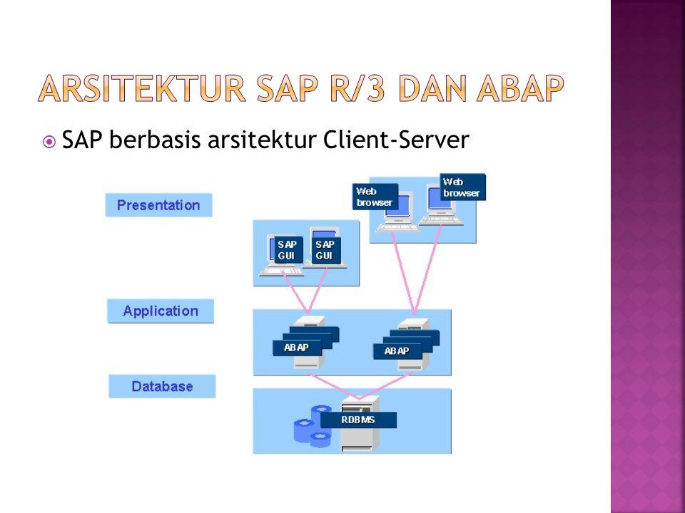 Arsitektur SAP R/3 dan ABAP