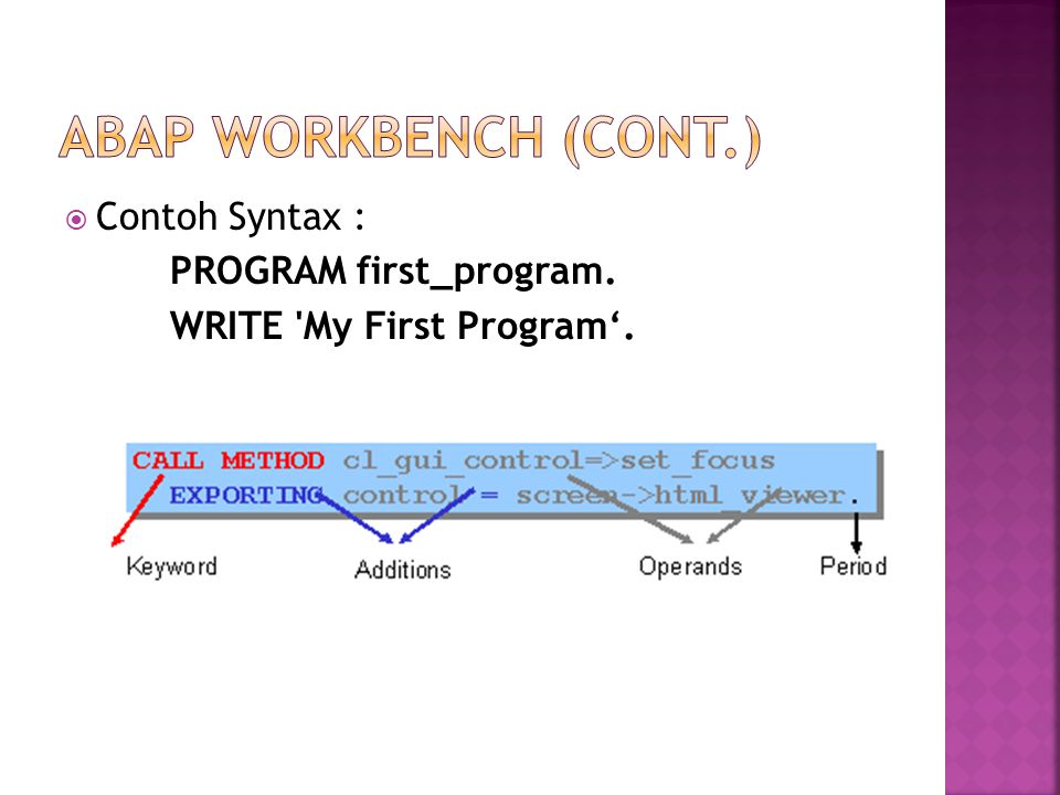 ABAP WORKBENCH (CONT.) Contoh Syntax : PROGRAM first_program.
