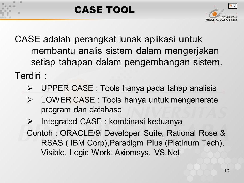 CASE TOOL CASE adalah perangkat lunak aplikasi untuk membantu analis sistem dalam mengerjakan setiap tahapan dalam pengembangan sistem.